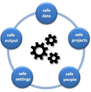 Data access Workshop INEXDA